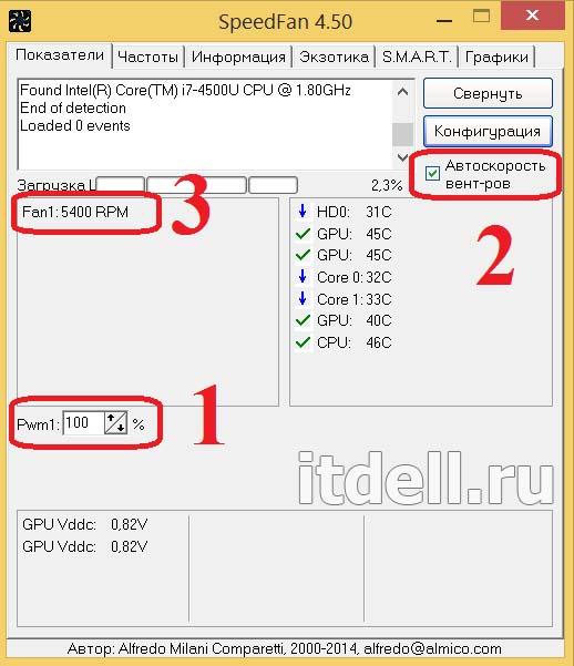 Как победить ноутбук Dell 5737 или решение проблемы падения частоты процессора